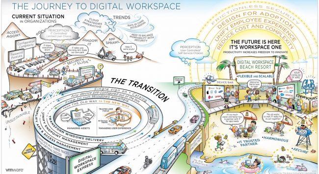 Soluzioni per il Digital Workspace